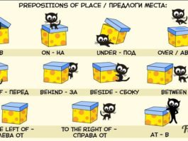 10 шпаргалок по английскому: распространенные правила в таблицах и иллюстрациях