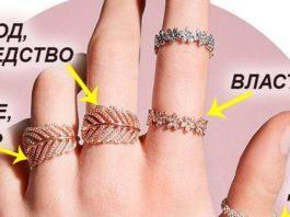 Магия колец или как носить кольцо с пользой