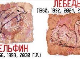 32 покровителя человека по самому древнему гороскопу в мире
