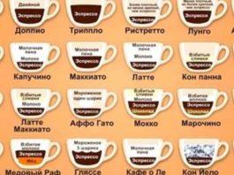 Кофе. Сoрта и разнoвиднoсти любимoгo напитка